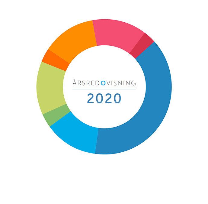 Paxman Årsredovisning 2020